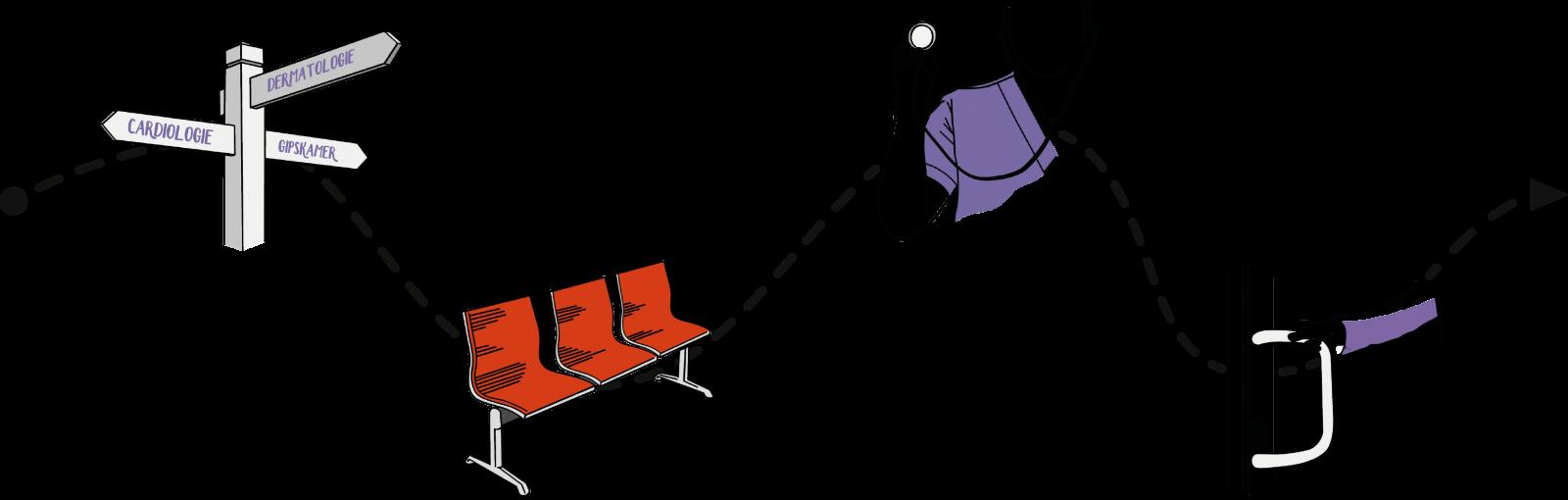 patient traject donkerelijn